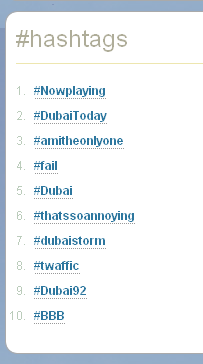 #DubaiToday 'trending' on UAETweets.com (3/Mar/10)